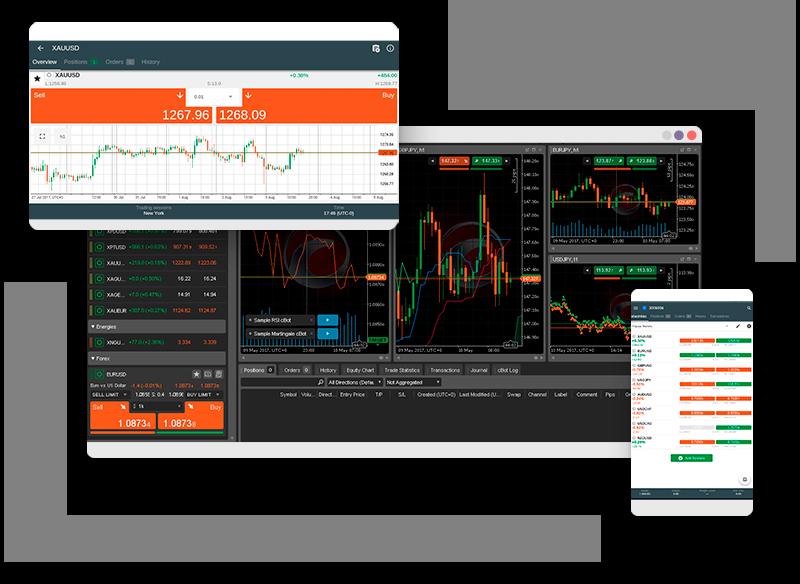 Trading Platforms cTrader