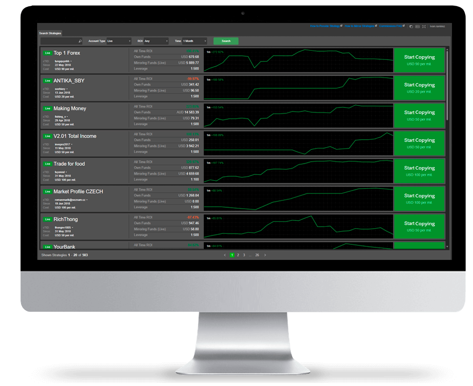 MT4 download Trading Platform