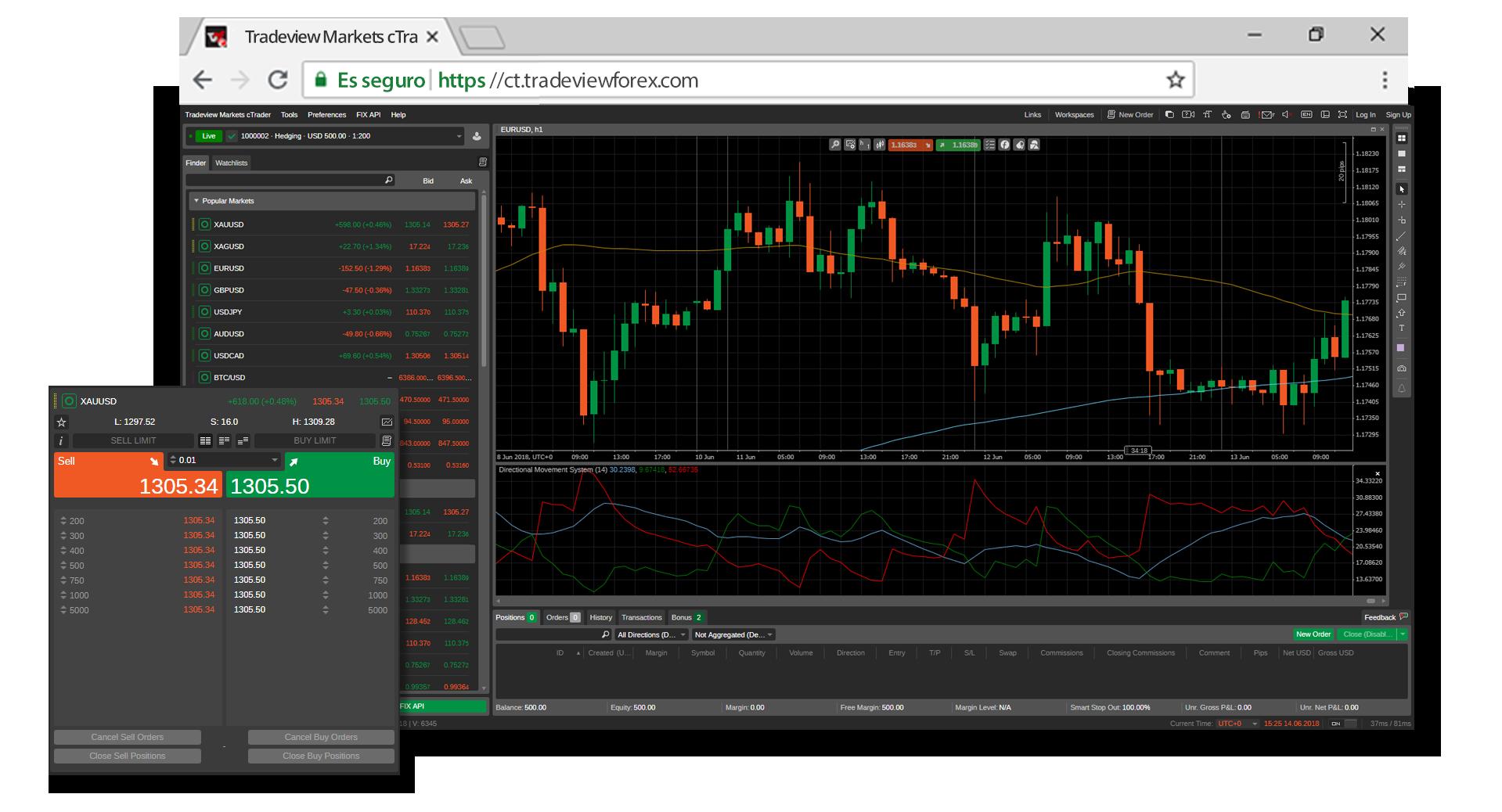 Tradeview cTrader Web