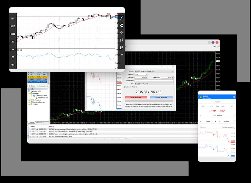 Trading Platforms MT4