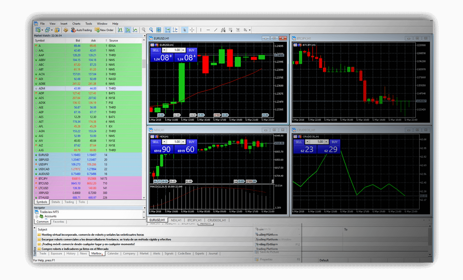Tradeview's MetaTrader5 software